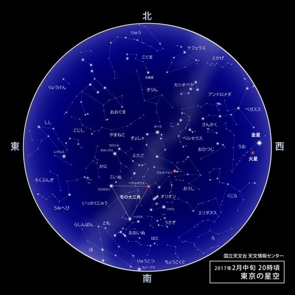 【2017年2月】肉眼・双眼鏡・天体望遠鏡別での星空情報をまとめてみた(初心者向け)