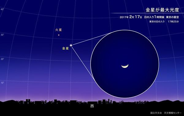 【金星最大光度】金星が昼に見えそうなぐらい明るいので探し方とか調べてみた