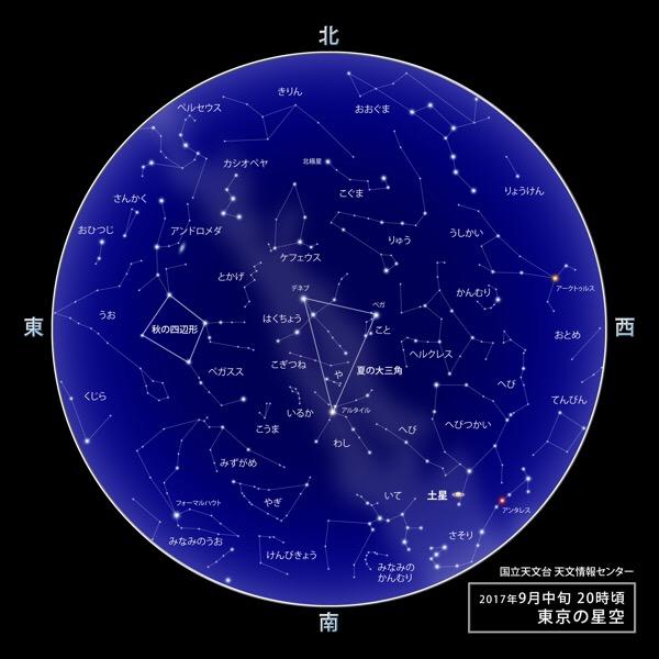 【2017年9月のほしぞら】星を探したことない方必見!月や金星を目印に探せる天体と探し方を教えます