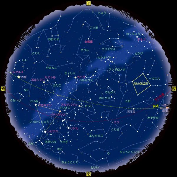 1月星空トピックス【お家で見上げる空たち】