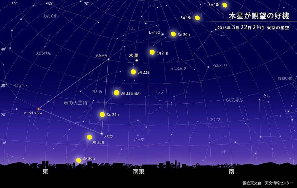 春の柔らかな星たちと、観望好機な木星と。