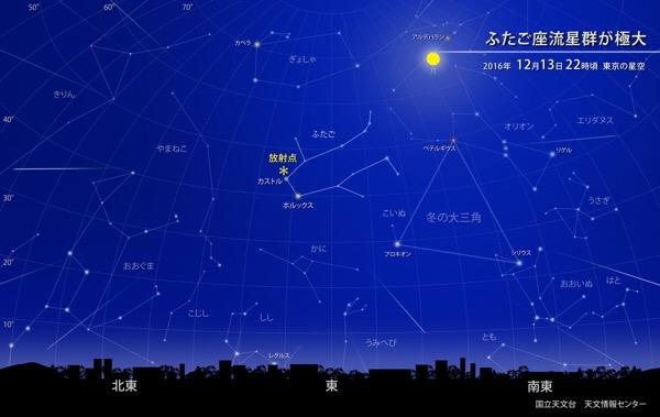 見えそう?【ふたご座流星群】今年の観測条件と観望3つのポイント:2016年12月13~14日頃
