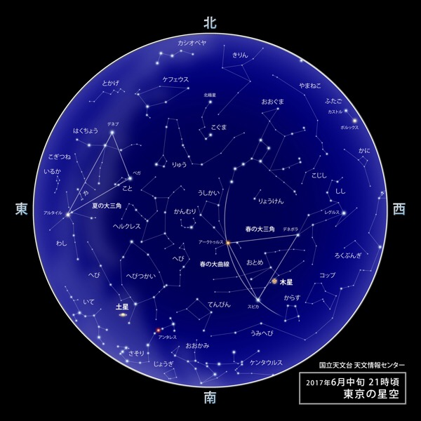 【2017年6月】肉眼・双眼鏡・天体望遠鏡別での星空情報まとめ(初心者向け)