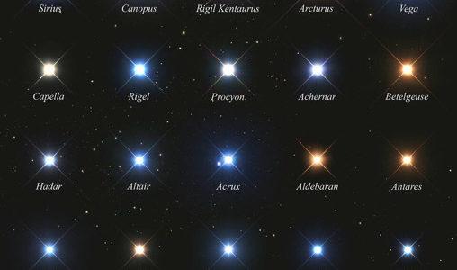 空に輝く星も、人の顔のように個性がある【3月第1週目の週末日記】