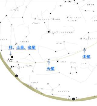 明け方に肉眼で見える惑星たち with お月様