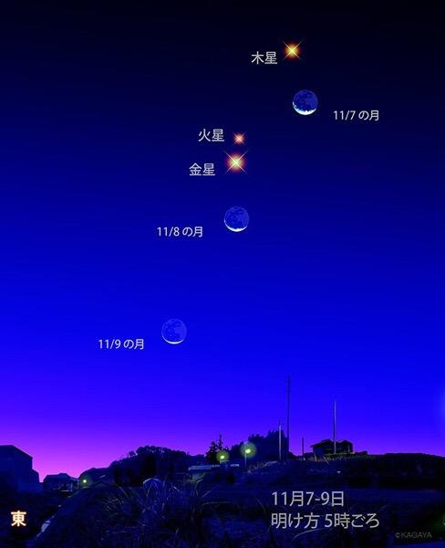 早起きは3惑星の徳